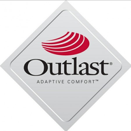 Outlast Technology